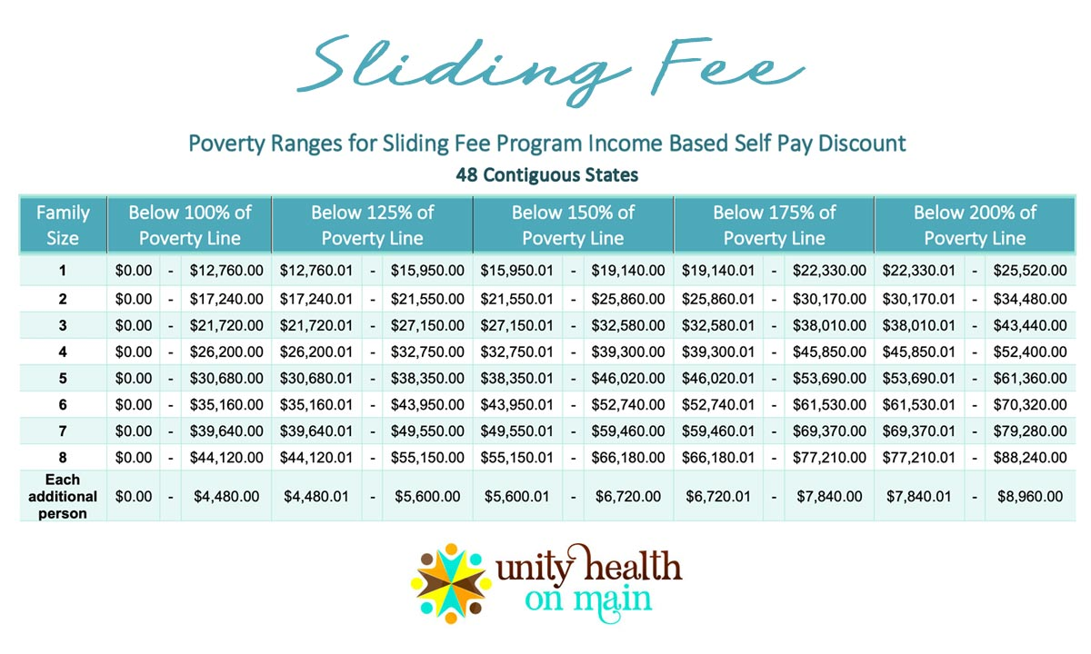 how to pay   unity health on main